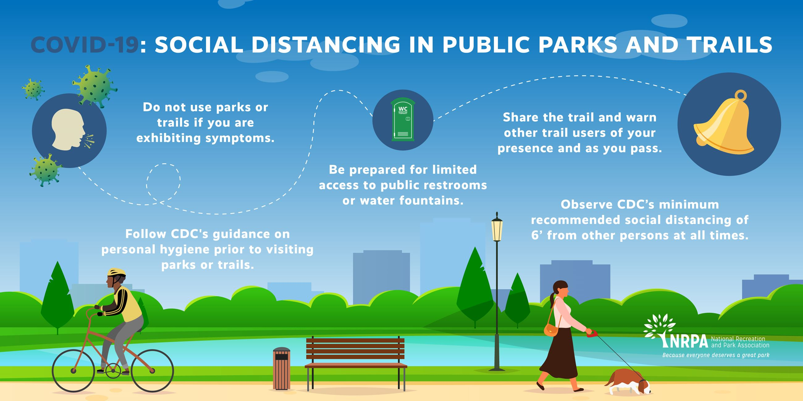 NRPA social distancing parks graphic